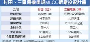 挑战村田 三星电机扩产车用MLCC