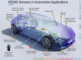 感测器融合:MEMS/成像市场的推手