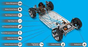 传感器巨头森萨塔积极拥抱汽车电动化,加大中国布局