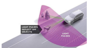 Quanergy产品良率超97% 宣称将夺回激光雷达领先地位