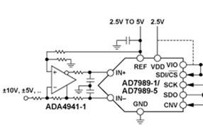 ADI发布两款行业功耗最低18位SAR模数转换器