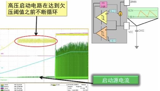 安森美半导体用于电信及医疗电源等应用的反激/升压稳压器
