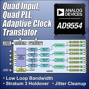 ADI推出四通道、抖动衰减时钟转换器AD9554
