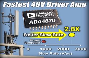 ADI推出行业最快的运算放大器ADA4870