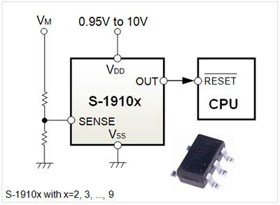SII推出s - 1910 - x系列电压检测器
