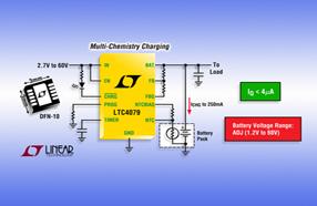 凌力尔特推出2.7V~60V 输入、250mA 线性电池充电器