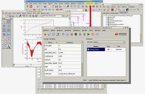 是德科技最新先进设计系统软件 增强硅基RFIC的互操作性