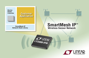 Linear SmartMesh IP的软件开发套件,加速了无线传感器工业物联网应用的开发