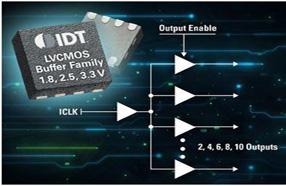 IDT新发布超低抖动系列LVCMOS时钟缓冲器