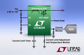 凌力尔特新控制器 LTC4234集成 MOSFET 和电流检测功能