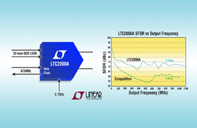 Linear新款16位、2.7Gsps DAC提供80dB无杂散动态范围