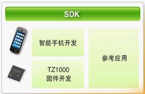 东芝推出用于可穿戴及物联网设备的TZ1000应用处理器开发平台