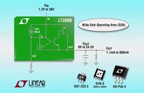 坚固的工业级线性稳压器:Linear新款线性稳压器LT3088