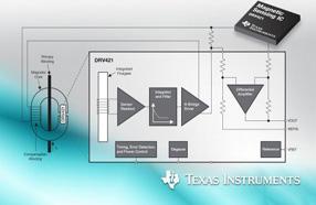TI发布具有全集成型磁通门传感器、信号调节电路和补偿线圈驱动器的IC——DRV421