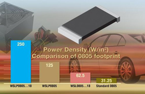 Vishay发布功率耗散是其他电阻8倍的Power Metal Strip电阻