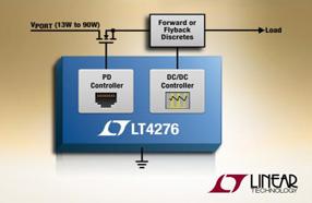 Linear新款高效率接口控制器集成正激式/反激式控制器
