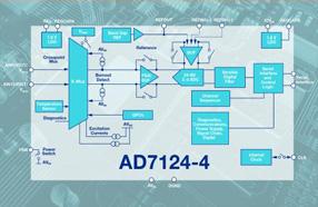 ADI新款高度集成模拟前端带24位转换器内核,具备业界最佳低功耗低噪声性能