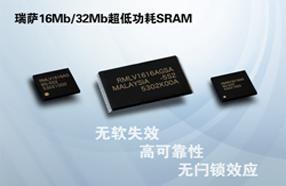 高可靠性:瑞萨电子新款16Mb/32Mb超低功耗SRAM出色地延长电池寿命