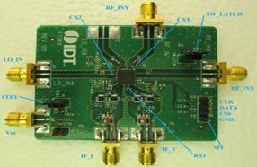 IDT新款数字预失真解调器为蜂窝基站提供最佳线性度和集成度