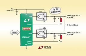 Linear推出增强型双输出同步降压型 DC/DC 控制器,具备高速启动能力