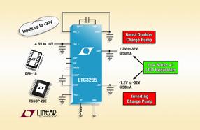 Linear新款电源 LTC3265集高压、高集成度、低噪声双输出于一体