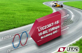 Linear逐次逼近型寄存器模数转换器 LTC2387-18,无周期和流水线延迟