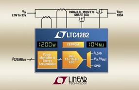 Linear推出具能量监视功能的热插拔控制器LTC4282