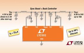 Linear推出双输出低静态电流同步DC/DC控制器LTC7812