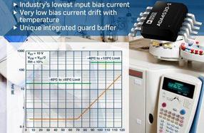 ADI新款静电计级运算放大器 ADA4530-1 可实现最高精度和数据可重复性