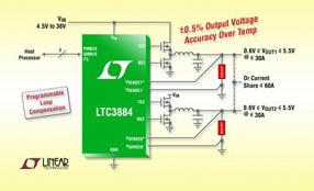 Linear新款降压型DC/DC控制器 LTC3884 以最大限度提高转换器效率和效率密度