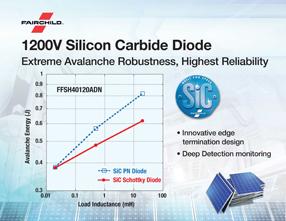 Fairchild针对高速光伏逆变器和苛刻工业应用发布1200V SiC二极管