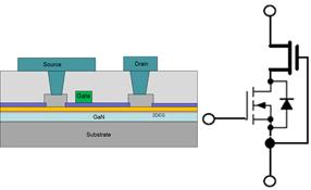更快更智能更高能效:安森美半导体全新GaN晶体管实现性能飞跃