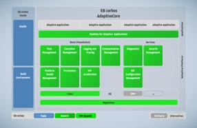 伊莱比特发布推出为互联及高度自动化汽车打造高性能的新款ECU