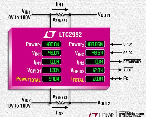 ADI旗下凌力尔特公司推出宽范围 I2C 系统监视器 LTC2992
