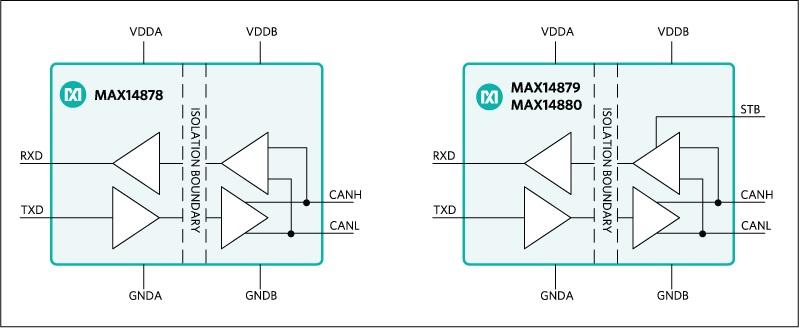 Maxim推出MAX14878、MAX14879和MAX14880系列隔离型控制器局域网(CAN)收发器
