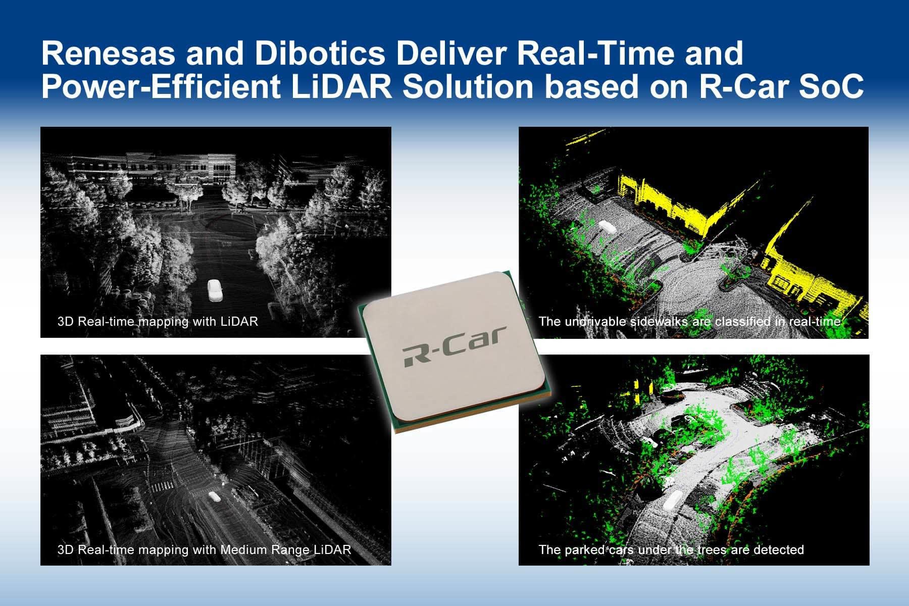 瑞萨电子和Dibotics推出基于R-Car SoC的实时、低功耗LiDAR解决方案