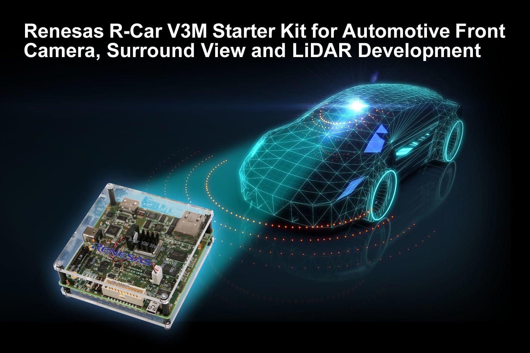 瑞萨电子推出的R-Car V3M入门套件的综合解决方案