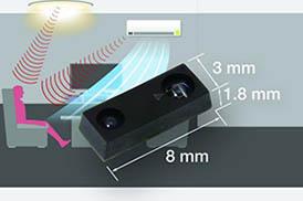 Vishay的最新款接近和环境光传感器将探测距离提高到1.5米