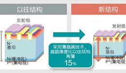 ROHM开发出高效率与软开关兼备的650V耐压IGBT