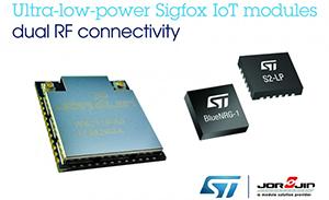 意法半导体联合佐臻推出低功耗Sigfox与蓝牙BLE双功能无线IoT模块