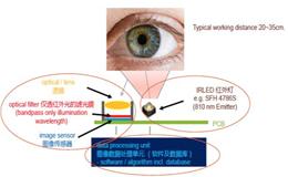 大联大品佳集团力推OSRAM虹膜识别应用解决方案