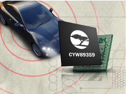 赛普拉斯推出Wi-Fi和蓝牙Combo解决方案,应用于车载接收器