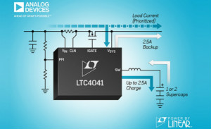 ADI推出面向 2.9V 至 5.5V 电源轨的完整超级电容器后备电源管理系统