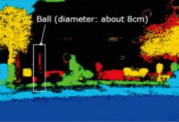Panasonic推新型传感器 可探测黑暗中、远距离的小物体