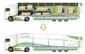 TRANFORMERS项目研发新传感器 旨在降低油耗及二氧化碳排放量
