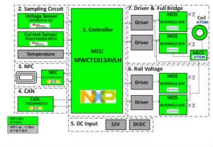 世平集团推出基于 NXP MWCT1013AVLH 的 15W 车载无线充电方案