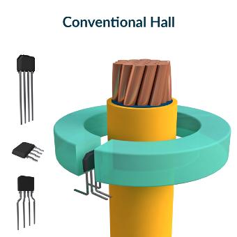 Melexis推出霍尔效应电流传感器,具备增强性能和诊断能力
