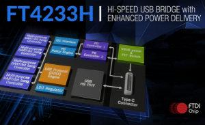 USB Type-C / PD控制芯片实现3安培电流传输