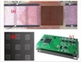 中科院王文课题组成功研制新型声表面波电流传感器