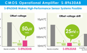 艾普凌科推出具有宽工作电压范围的零漂移运算放大器S-89630AB